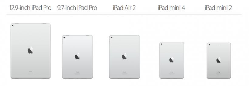 2016 iPad Lineup