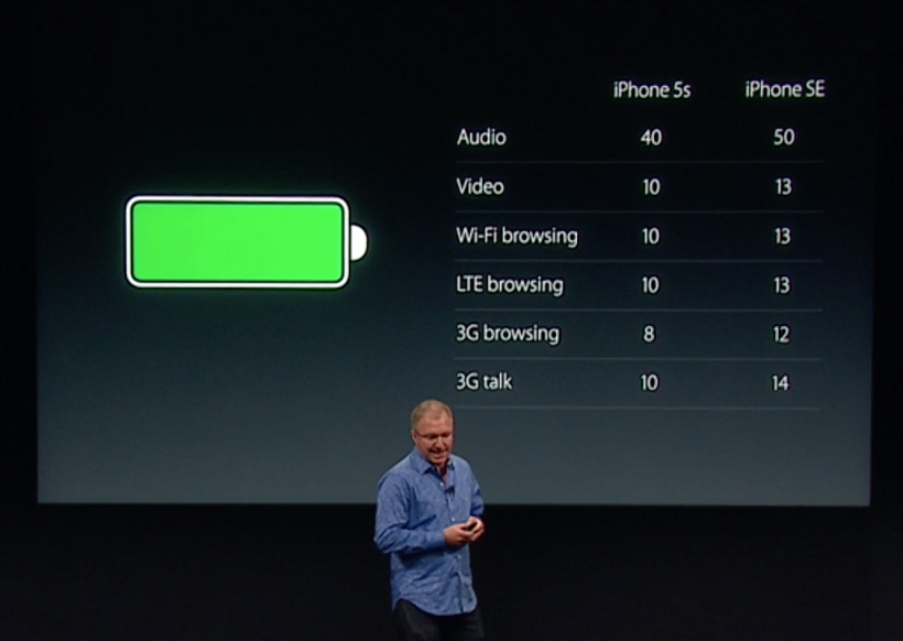 how long is the iphone se battery life the iphone faq