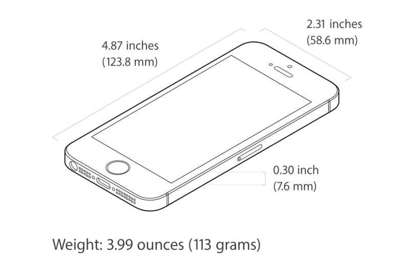 How Much Does An Iphone  Weigh