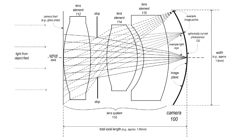 Apple concave photosensor lens array