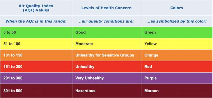 How to view Air Quality Index (AQI) on Apple Maps on iPhone and iPad.