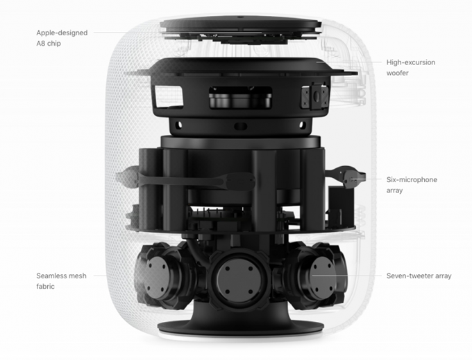 HomePod components