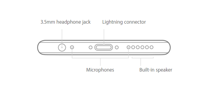 3.5mm headphone jack