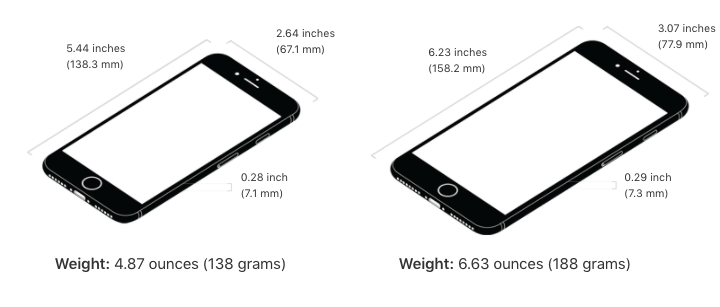 iPhone 7 dimensions