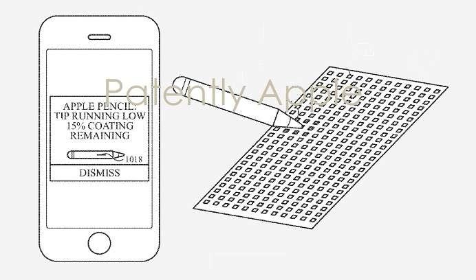 Apple Pencil iPhone Patent