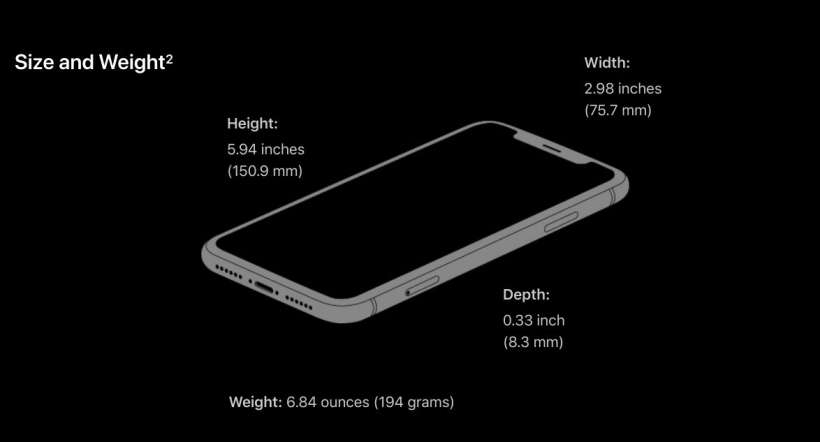 iPhone XR Size and Weight