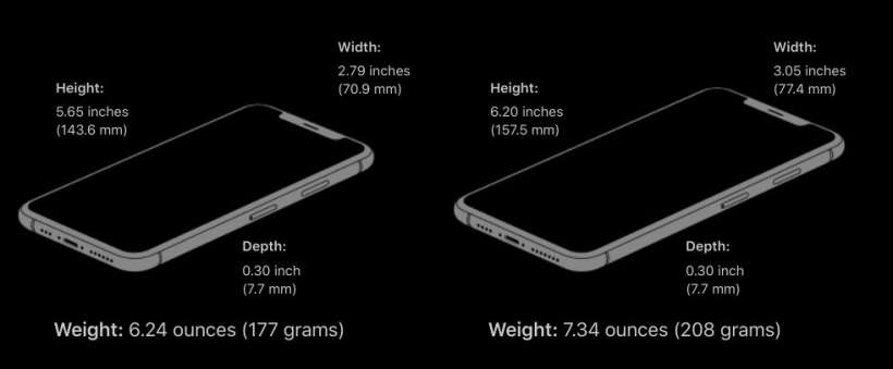iPhone Xs and Xs Max Weight