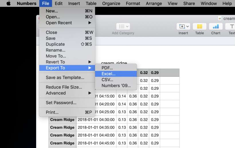 How to convert Numbers files to Excel PDF or CSV on iPhone, iPad and Mac