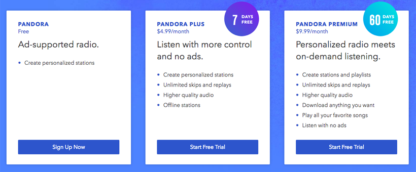 Pandora subscription rates