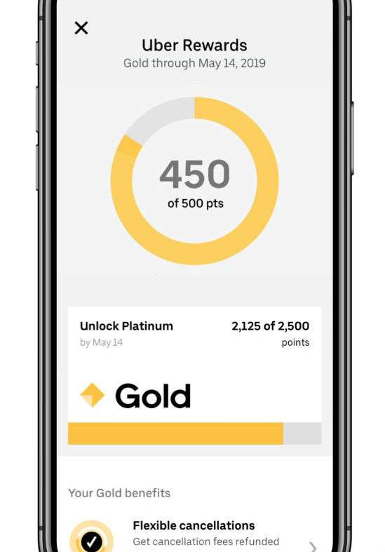 How do I earn Uber Rewards? | The iPhone FAQ