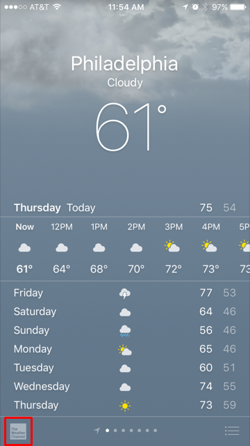 Where does the iPad / iPhone's Weather app get its forecasts from?