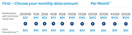 AT&T data plan change2