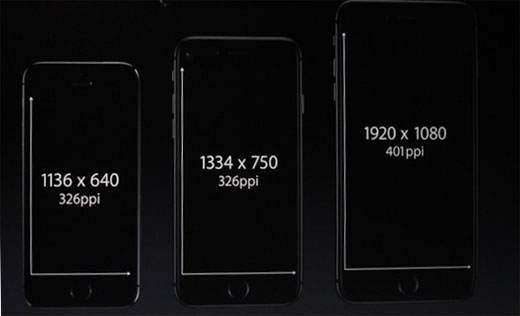 iphone 6 display size what is the iphone 6 screen resolution size the 2739