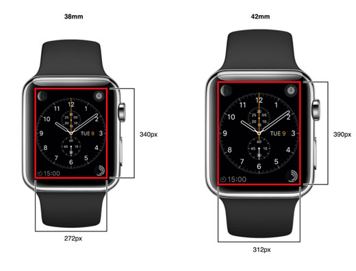 "Apple Watch Retina display resolution""  title="