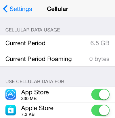 how to get data usage on iphone 6
