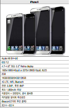 new iphone 6 features new report details iphone 6 specs the iphone faq 2953