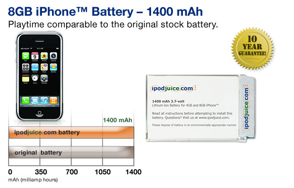 iPodJuice's iPhone replacement battery