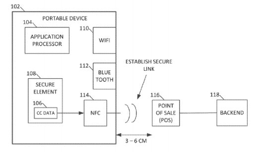 Apple mobile payment system patent