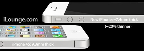 Next Generation iPhone 2012