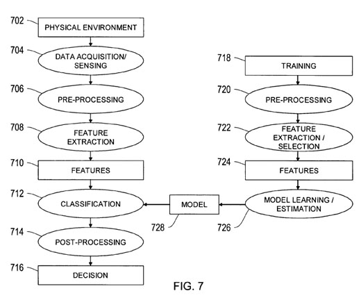 Apple face recognition patent