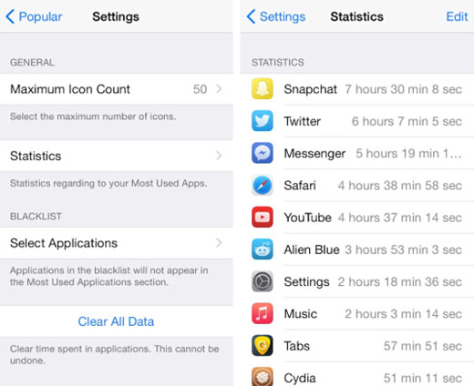iOS 8 most used apps