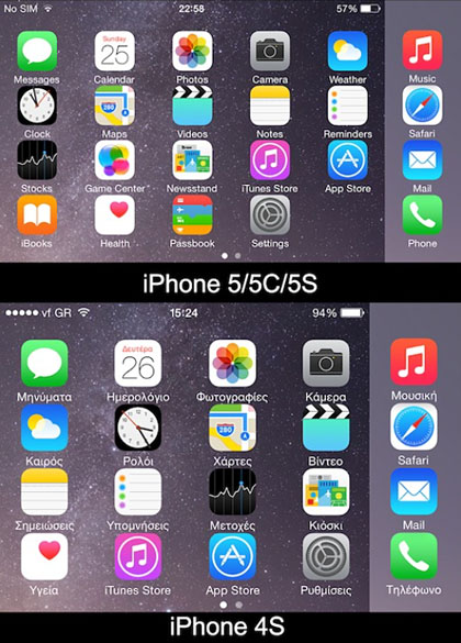 Iphone Screen Rotation 5s